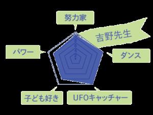 skill_yoshino